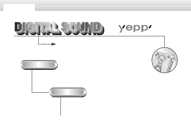 Samsung YP-NDU28E Spanish (ver.1.0)